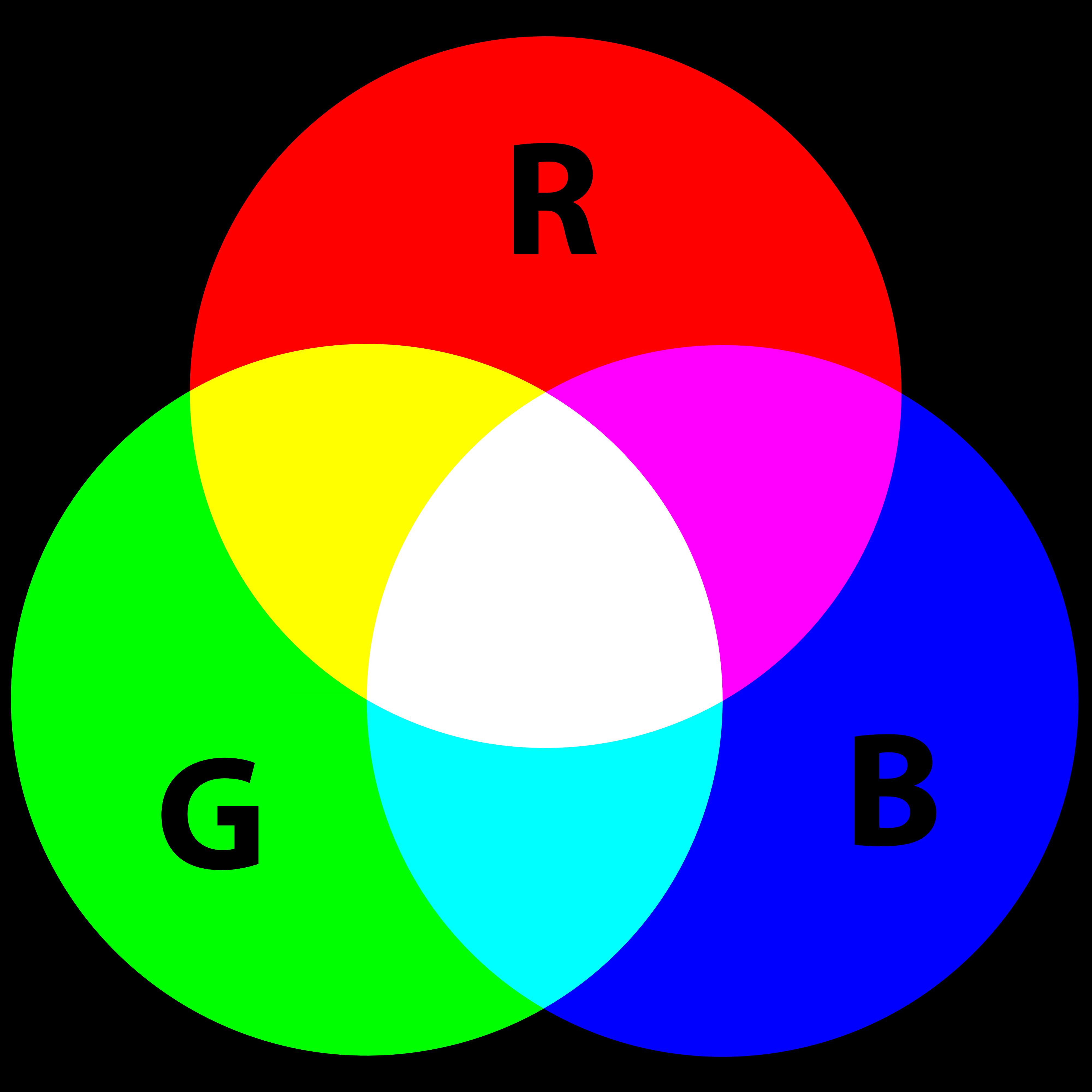 Как поменять цвет фона элементов в Windows Forms